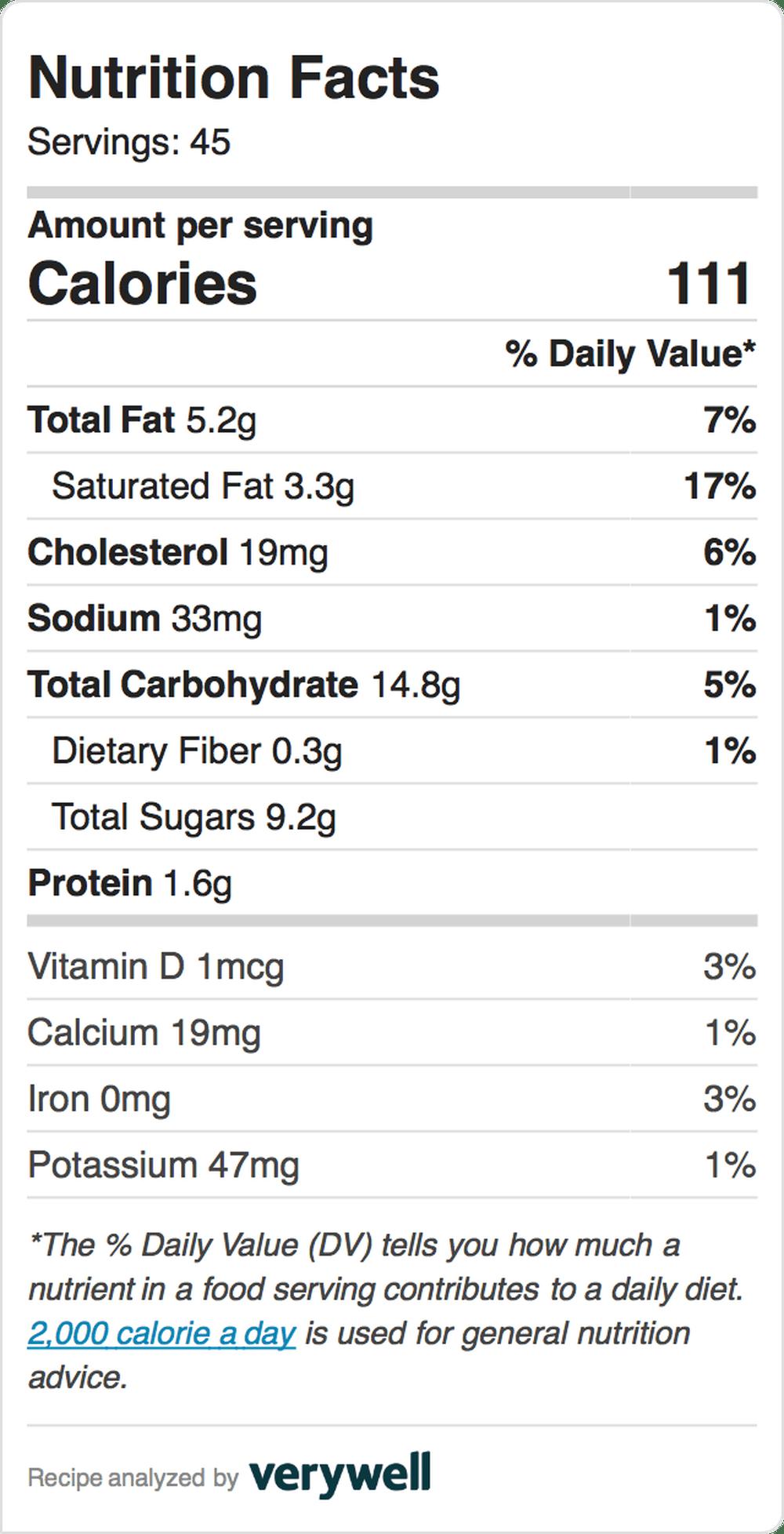 Nutrition Label Embed 1999498384 5b37c0ebc9e77c003705ae7b
