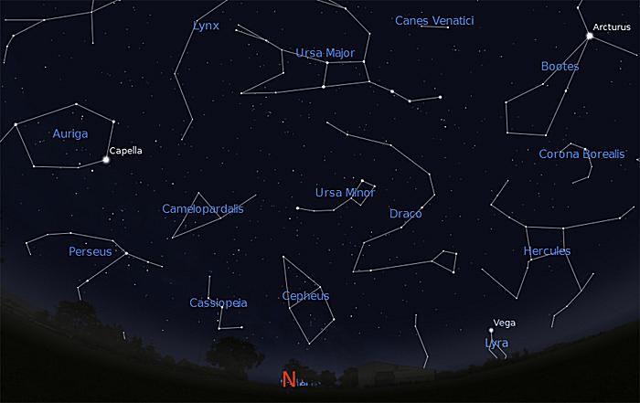 Sagittarius constellation with major star names