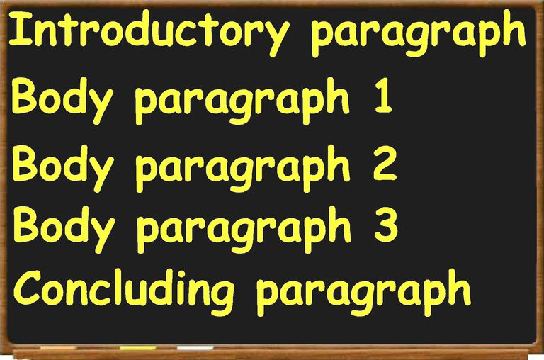 Definition and Examples of FiveParagraph Essays