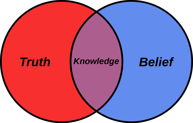 Trade Psychology