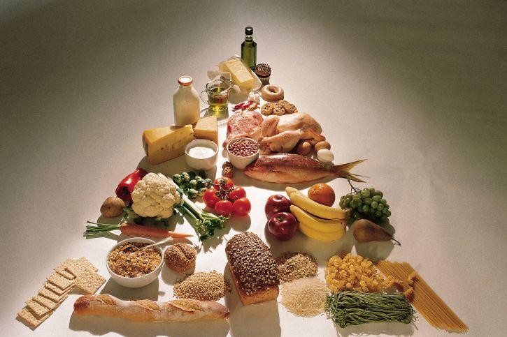 clasificacion-de-los-alimentos-por-su-funcion.jpg