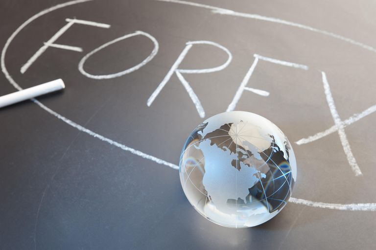 Forex concept with world globe