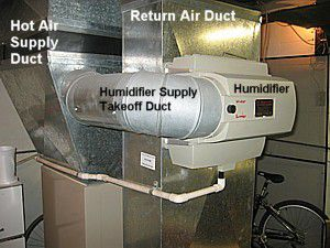 Humidifier may connect to return and supply air ducts.