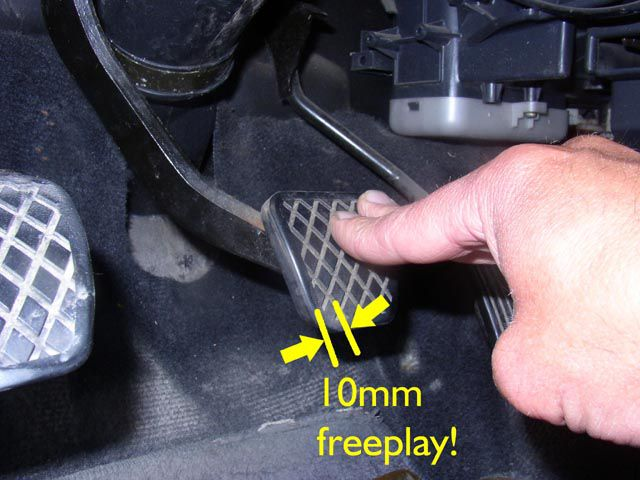 Check your pedal free play by hand.