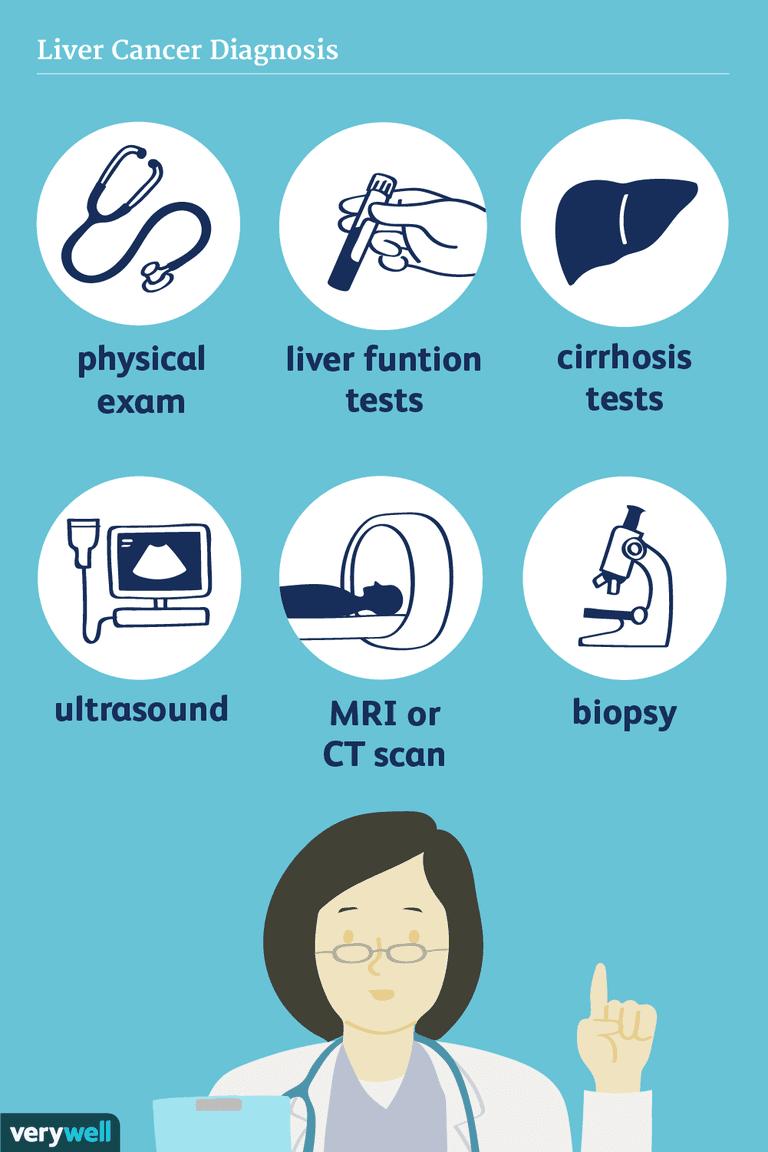 liver cancer diagnosis