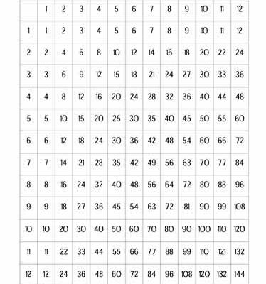 time tables printable