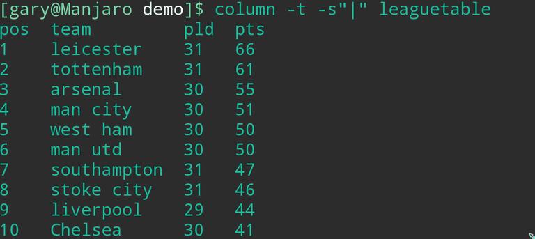 Display Tabular Data With Column Command