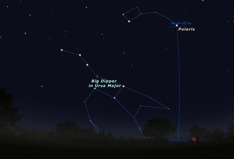 latitude-pole-star.jpg