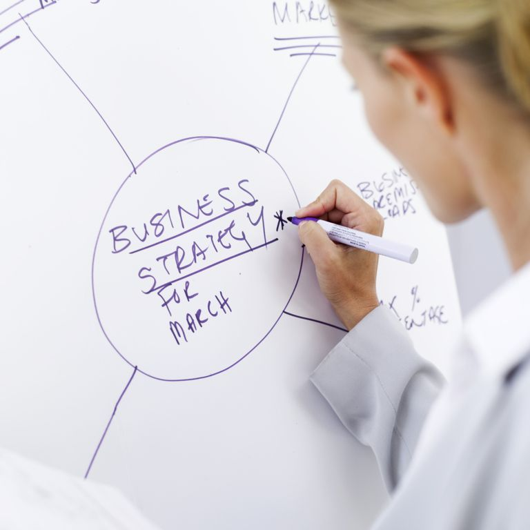 Create a business action plan.