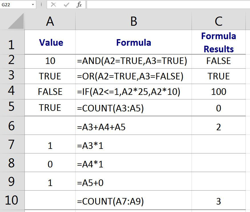 Boolean Value Definition And Use In Excel