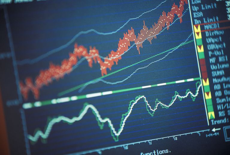Налогообложение рынке форекс