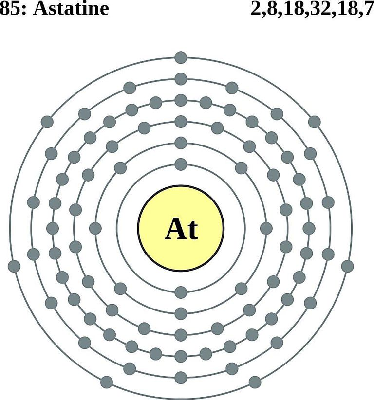 Atoms diagrams electron configurations of elements astatine atom electron shell diagram sciox Gallery