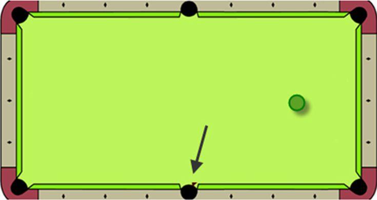 Billiards Shot, over A Dozen Tips, Improve Your Pool