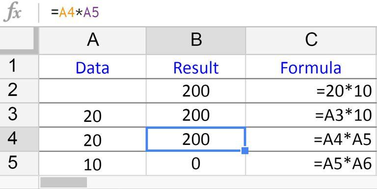 Multiplication Formulas in Google Spreadsheets