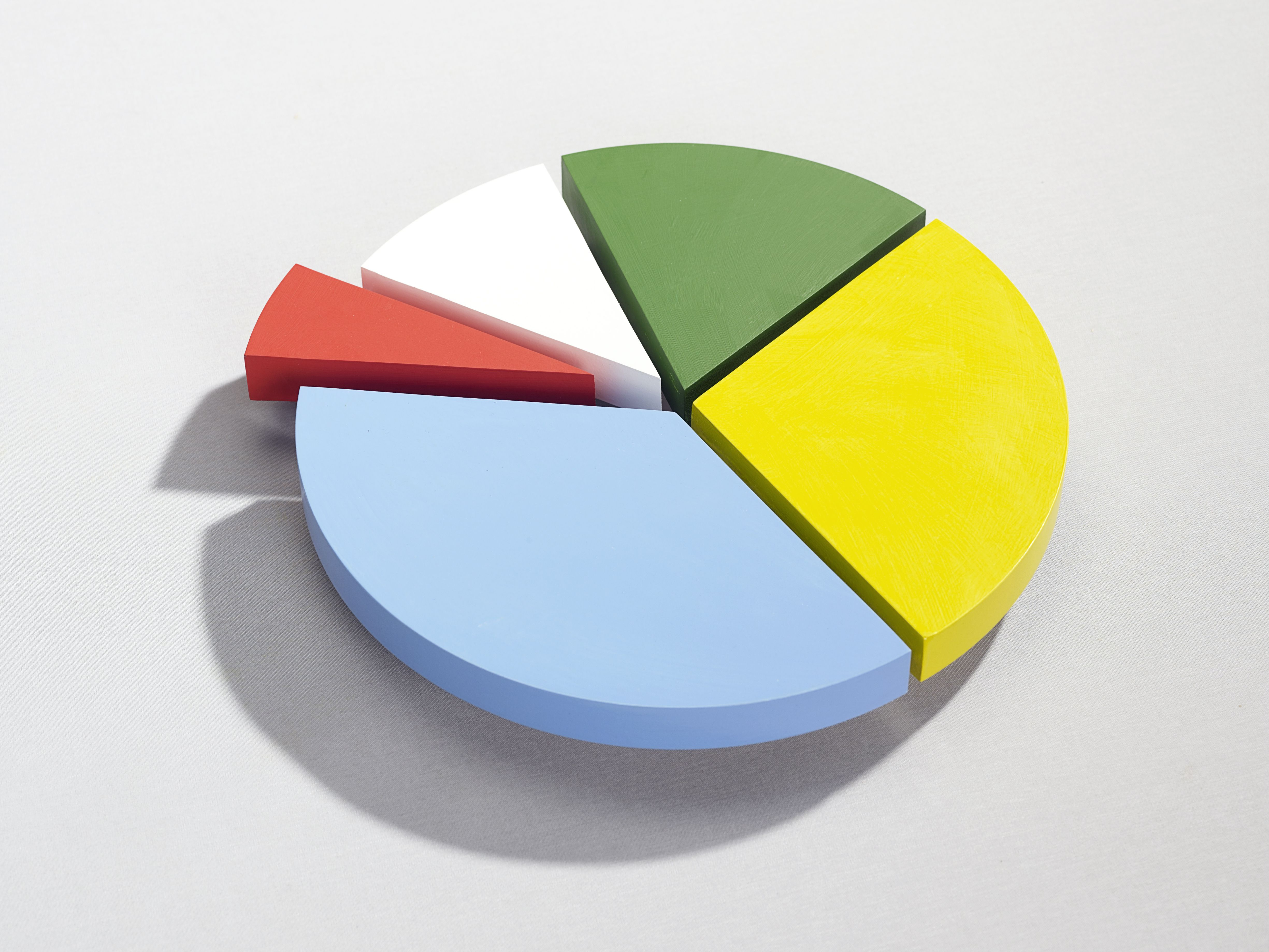 Description of a pie chart and a graph 7 graphs commonly used in statistics nvjuhfo Images