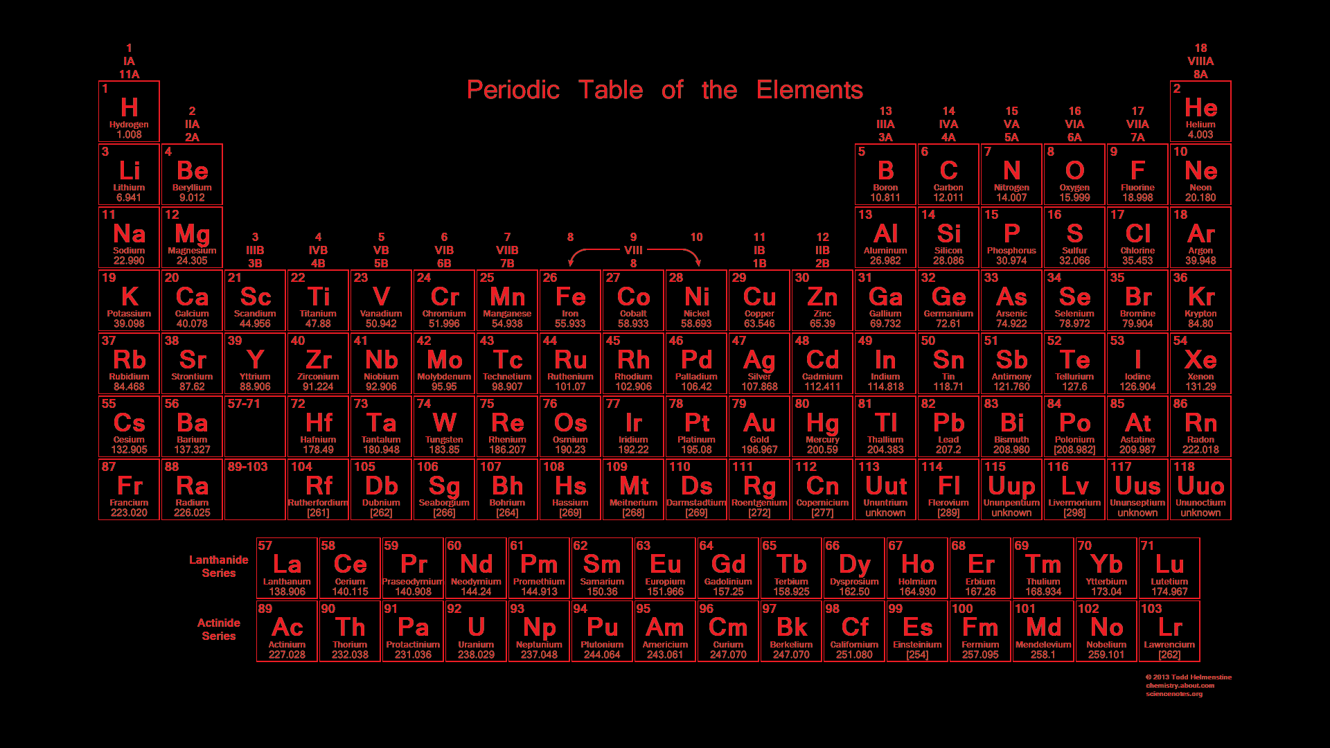 Color periodic table of the elements with charges neon red periodic table wallpaper gamestrikefo Choice Image
