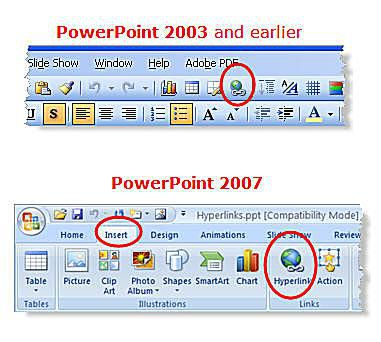 Hyperlink icon in PowerPoint toolbar or PowerPoint 2007 ribbon