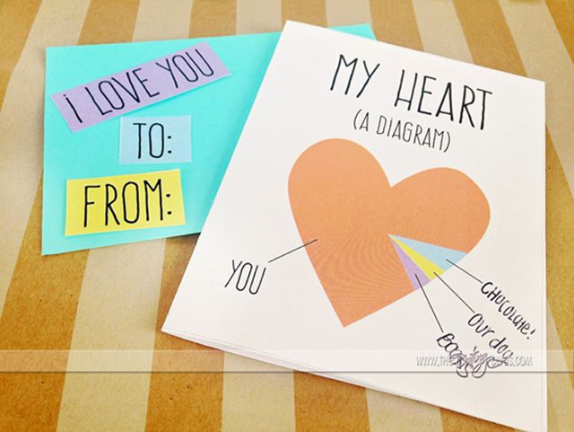 dating valentines day cards Your card looks as though it's been specially created for your valentine, which of course it has if you want to buy multiple cards (not all valentines though) there's free uk delivery when.