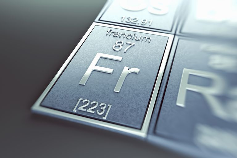 Francium is the most metallic of the elements.