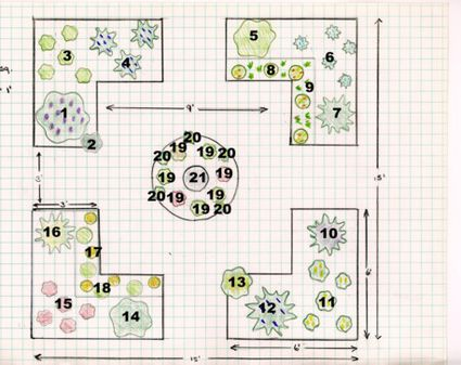 create a beautiful herb garden with this flexible design plan