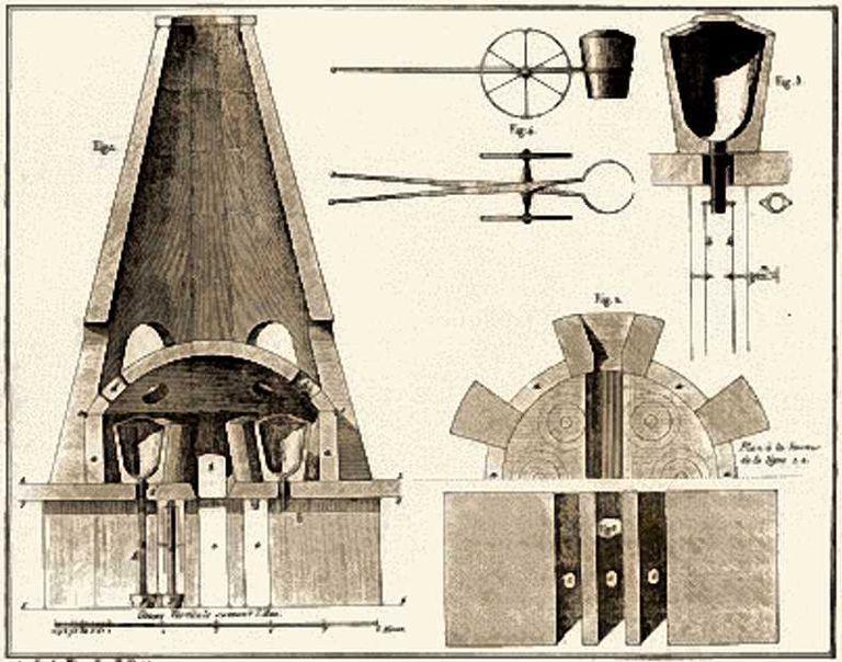 William Champion's zinc furnace