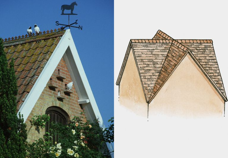 Gable End of House (Left) and Illustration of Cross Gables, Two Gables, Front and Side, and a Valley Roof (Right)