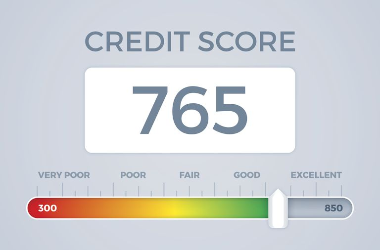 Can You Buy A Home With No Credit Score