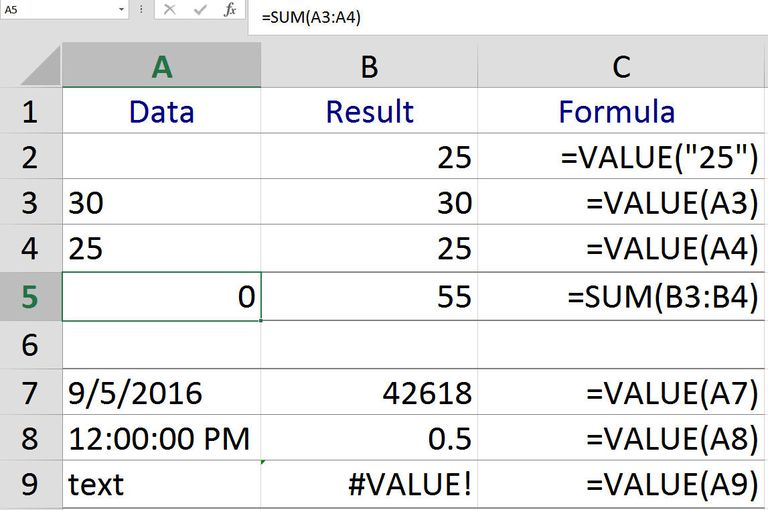Converting text data to numbers with the VALUE function in Excel