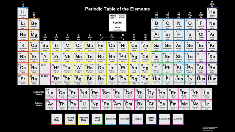 Color periodic table of the elements valence charge for Periodic table no 52