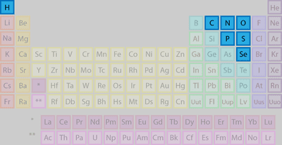 Examples and uses of metals and nonmetals list of elements that are nonmetals the periodic table urtaz Gallery
