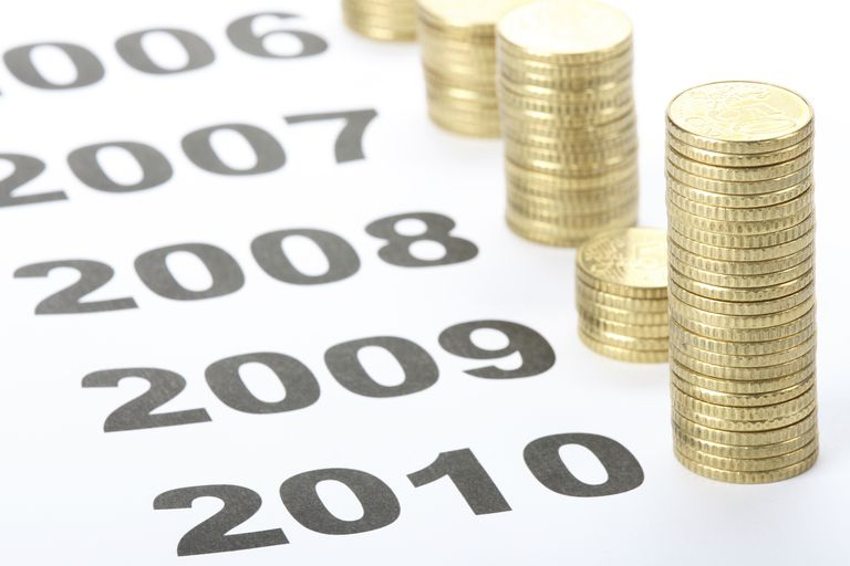 Gold coins by calendar year representing guaranteed income.