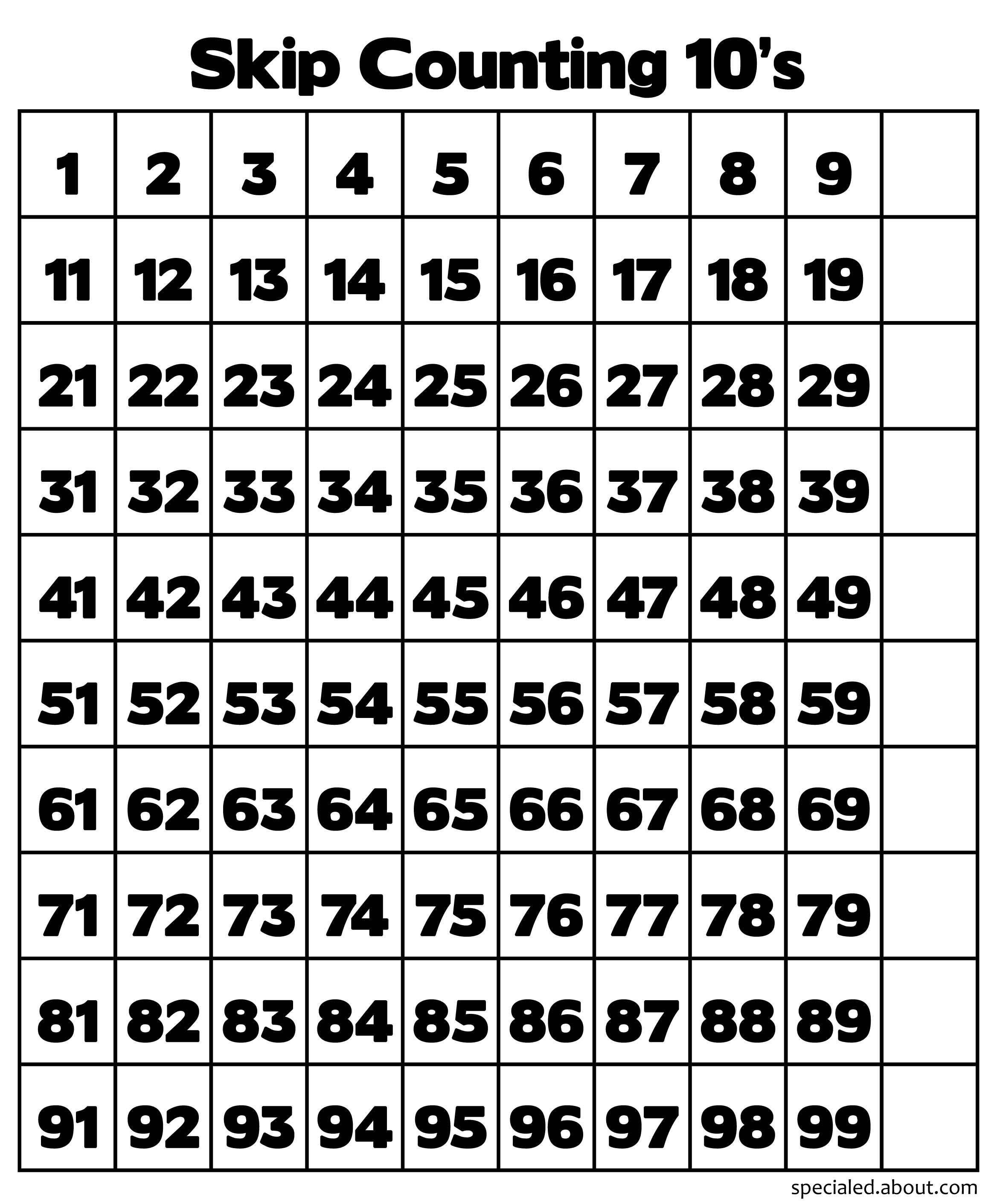 hundred charts teach skip counting and place value