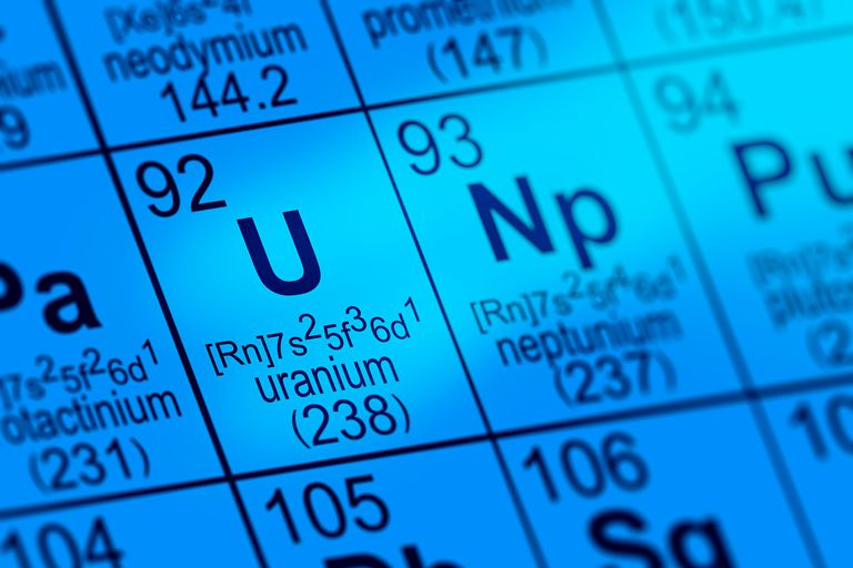 uranium periodic table
