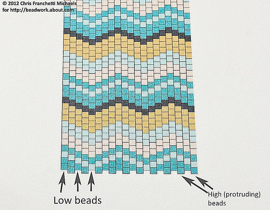 reading peyote stitch beading patterns