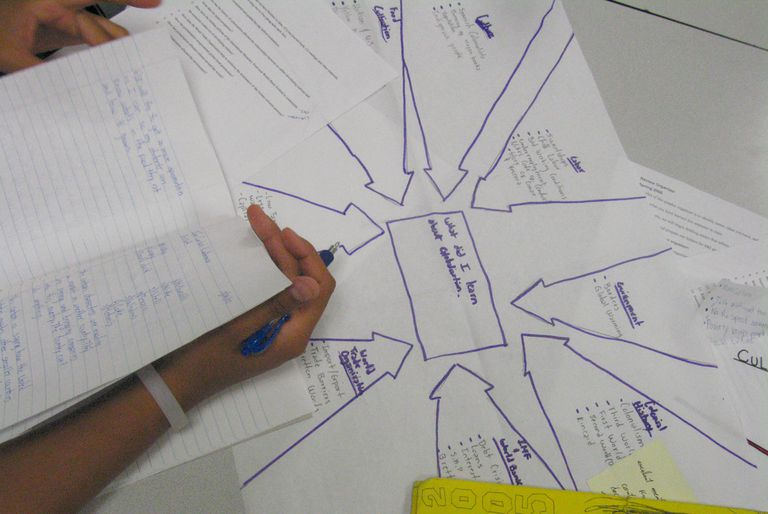 Student working with concept map.
