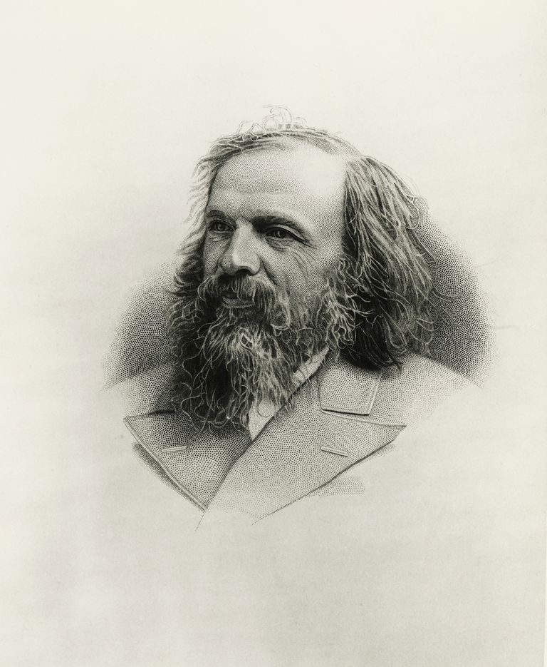 Dmitri Ivanovich Mendeleev is the Russian scientist credited with the formulation of the modern periodic table.