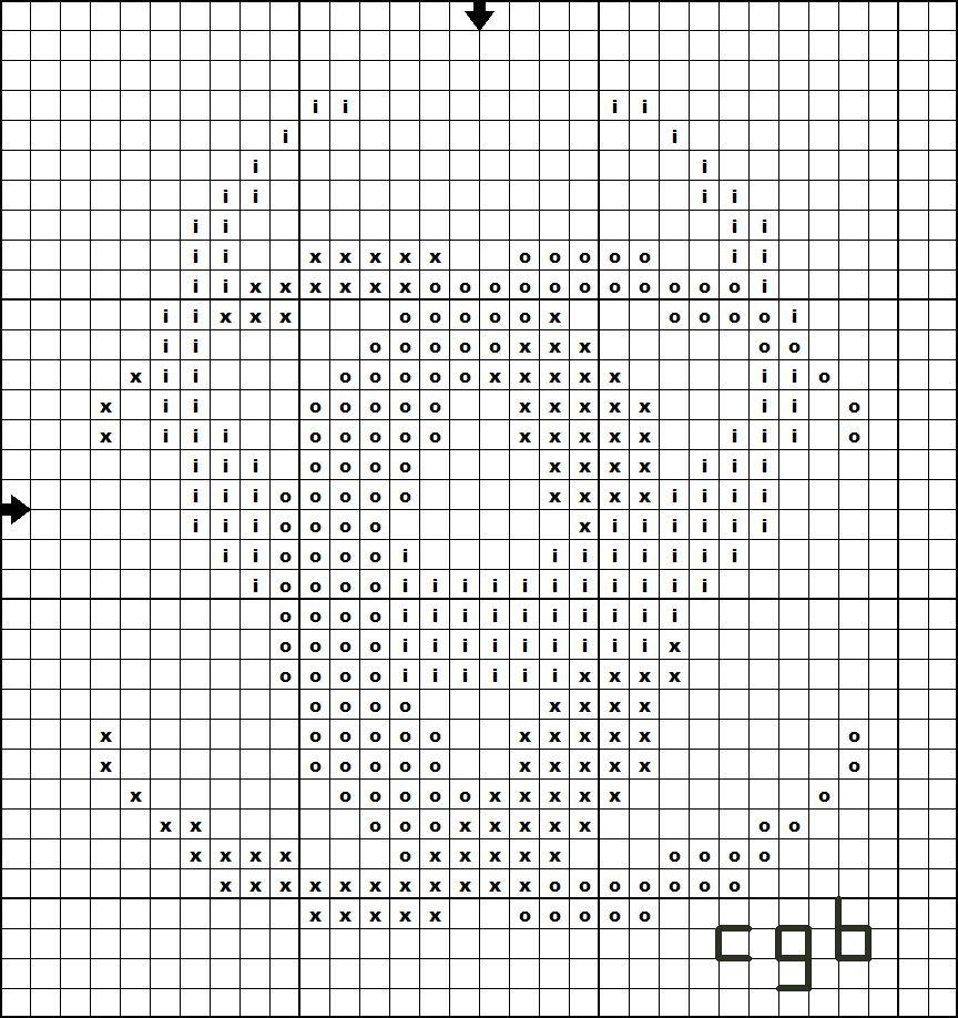 Free wiccan and pagan symbol cross stitch patterns buycottarizona