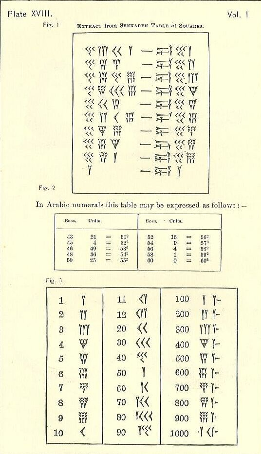 Babylonian Mathematics - Number Systems and Terms
