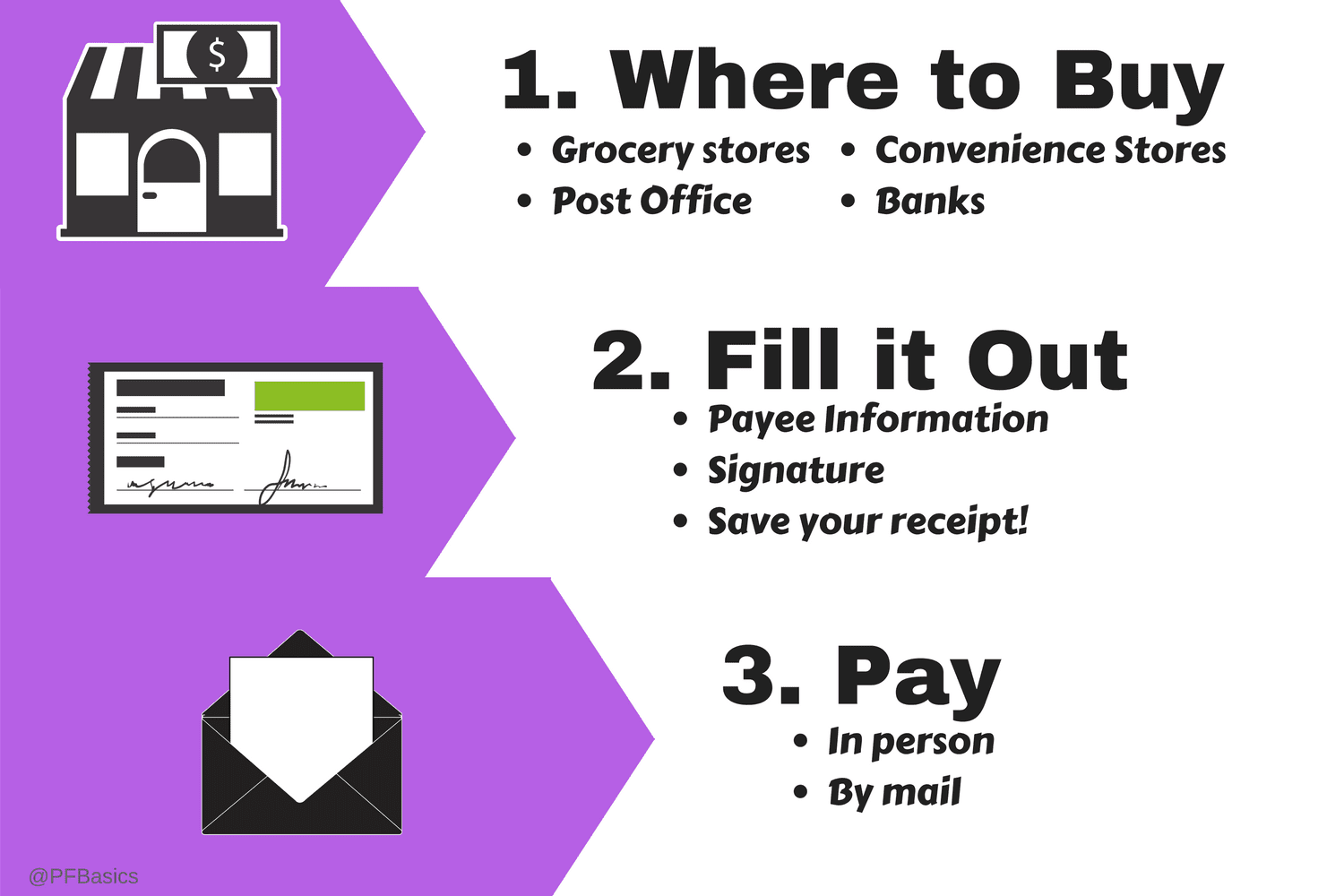 How to Track a Money Order (See If It's Cashed)