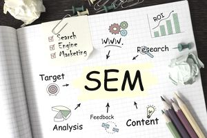 SEM Search Engine Marketing Explained
