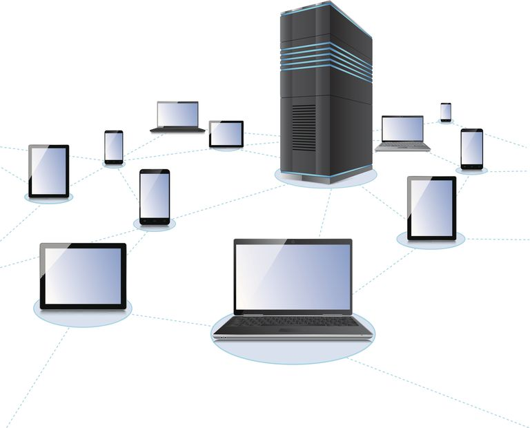 Network Clients and Server