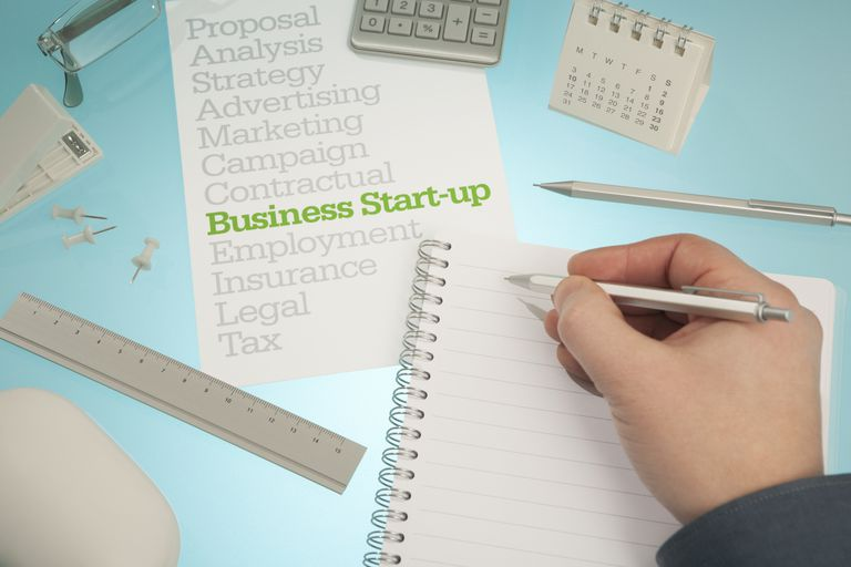 business plan tools