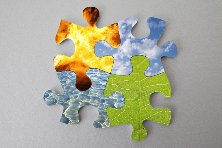 The four elements of Earth (air, fire, water, earth) are governed by angels