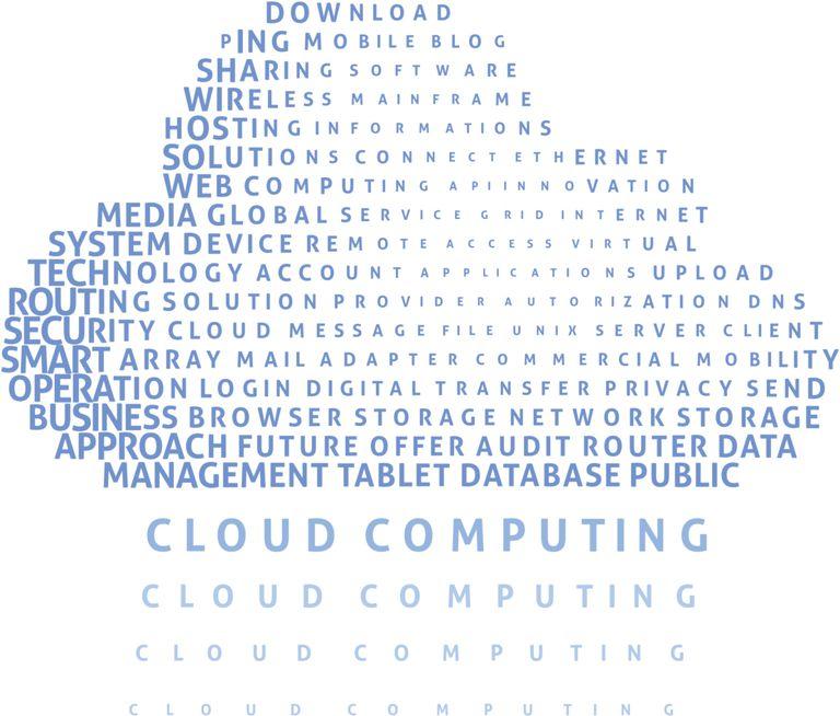 cloud_words_452527185.jpg