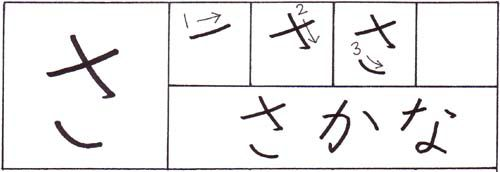 how to write the hiragana sa character