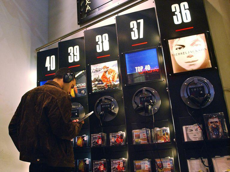 Music Sales Plummeting