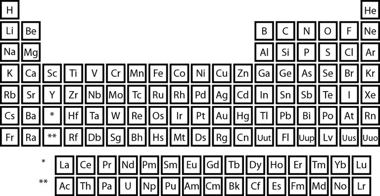 Download and print periodic tables this periodic table contains only the element symbols urtaz Choice Image