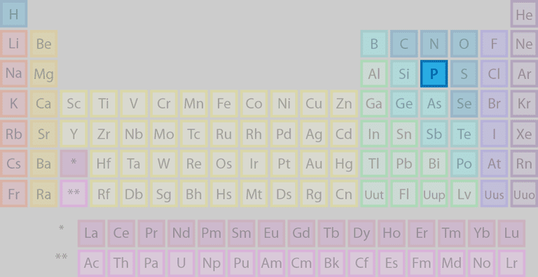 Phosphorus's location on the periodic table of the elements.