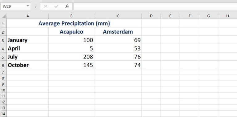 how to turn an excel spreadsheet into a line graph