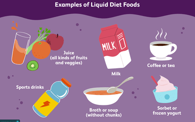 Watch What Foods Are Allowed on a Gastroparesis Diet video